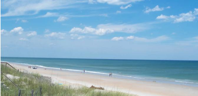Top Sail NC Beaches